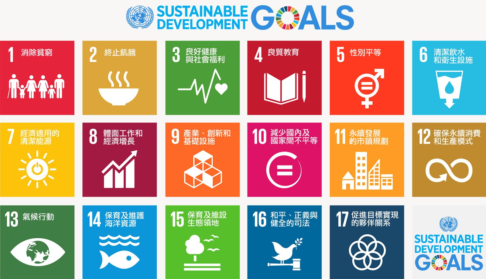 圖二、聯合國17項永續發展目標(SDGs)(中文)
