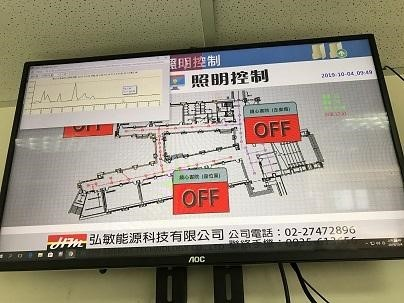 Integrated energy management panel and dashboard in the office of Construction and Maintenance (left and middle). Demonstrations are also held non-periodically (right). (Taitung University)